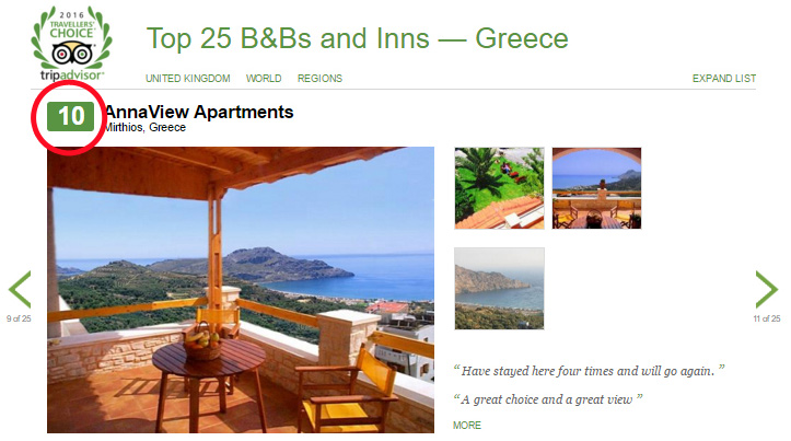 TripAdvisor Awards for the Annaview Apartments in Crete